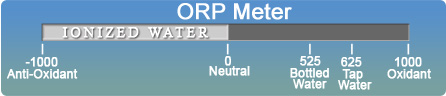 About pH and ORP